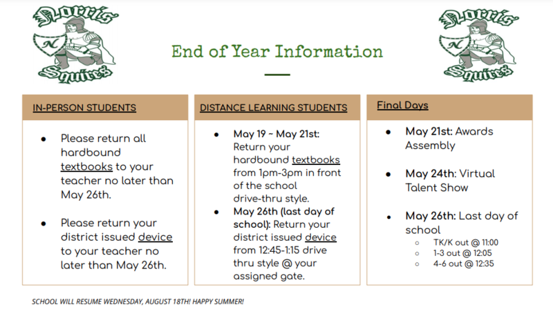 End of Year Information Thumbnail Image