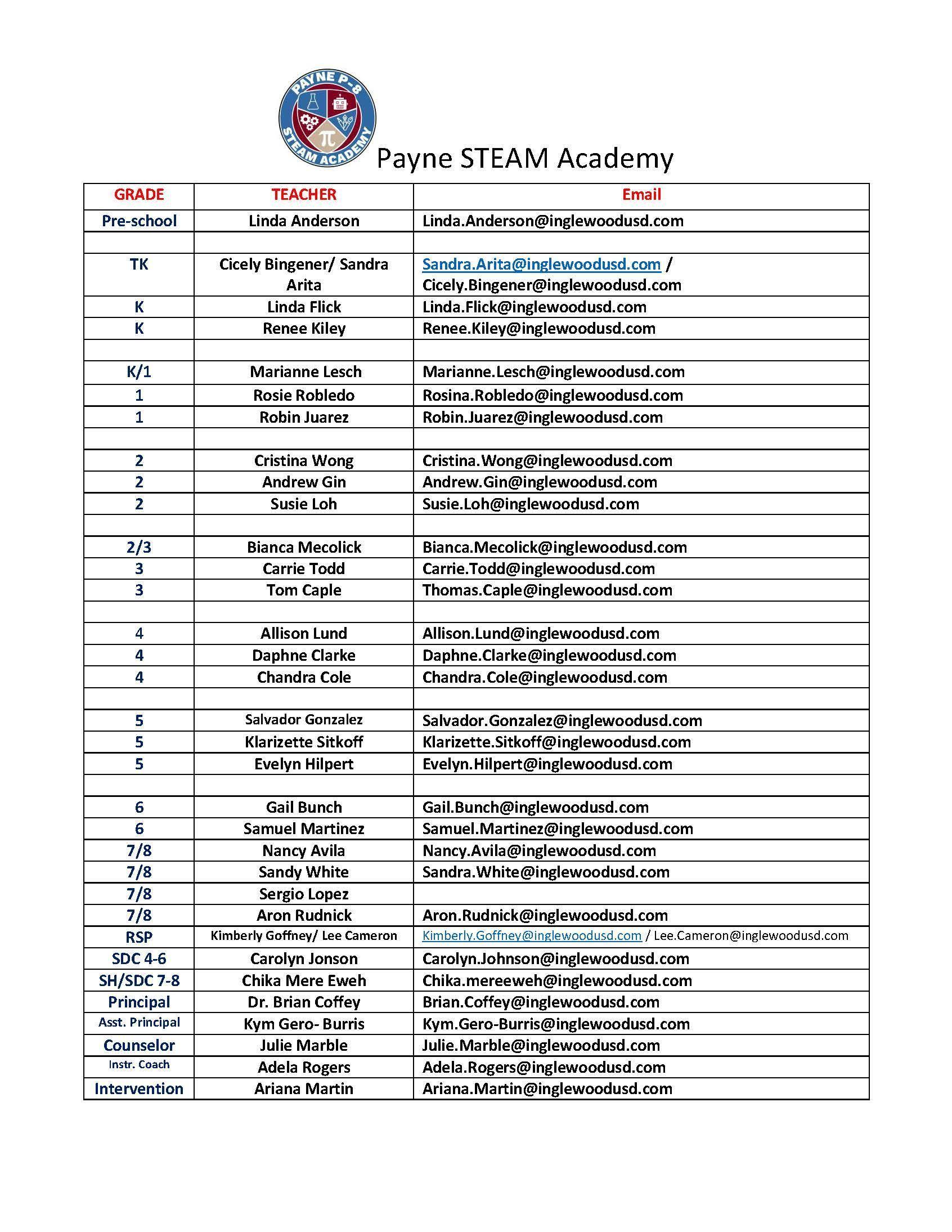 staff roster