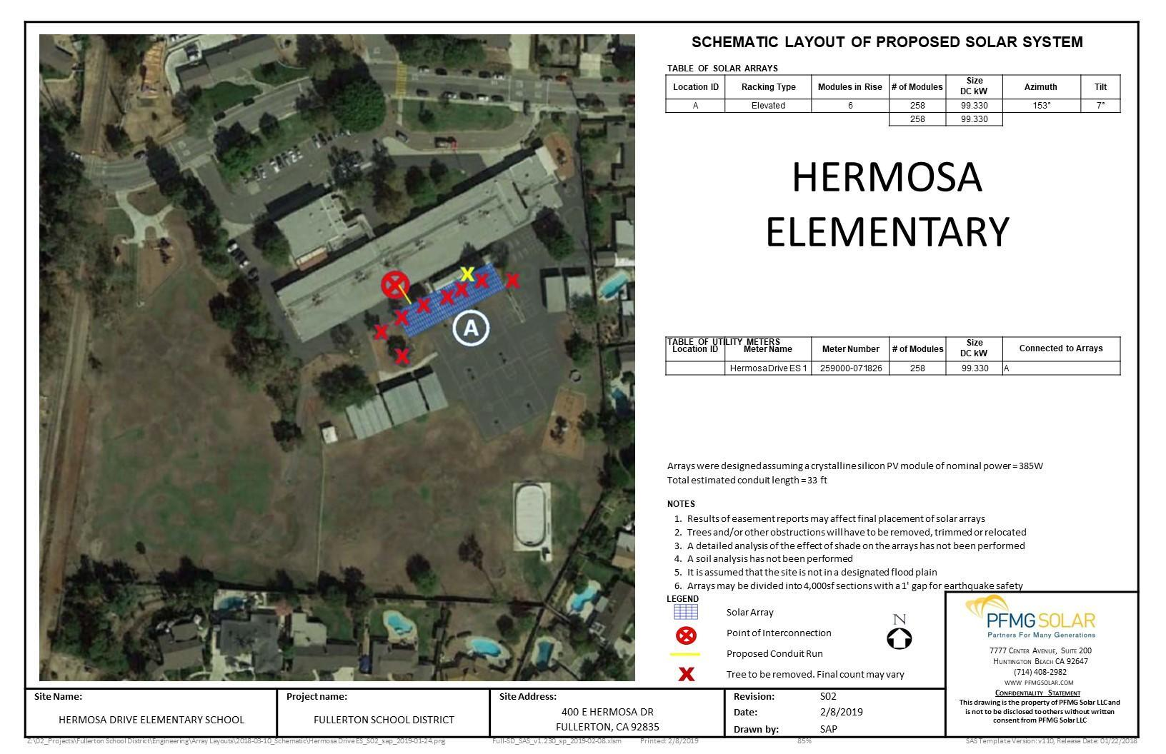 Hermosa Elementary Schematic Layout of Proposed Solar System