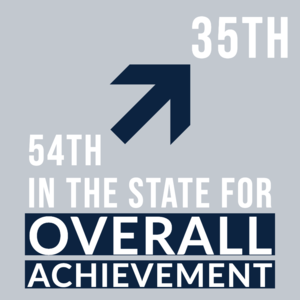 35th rank