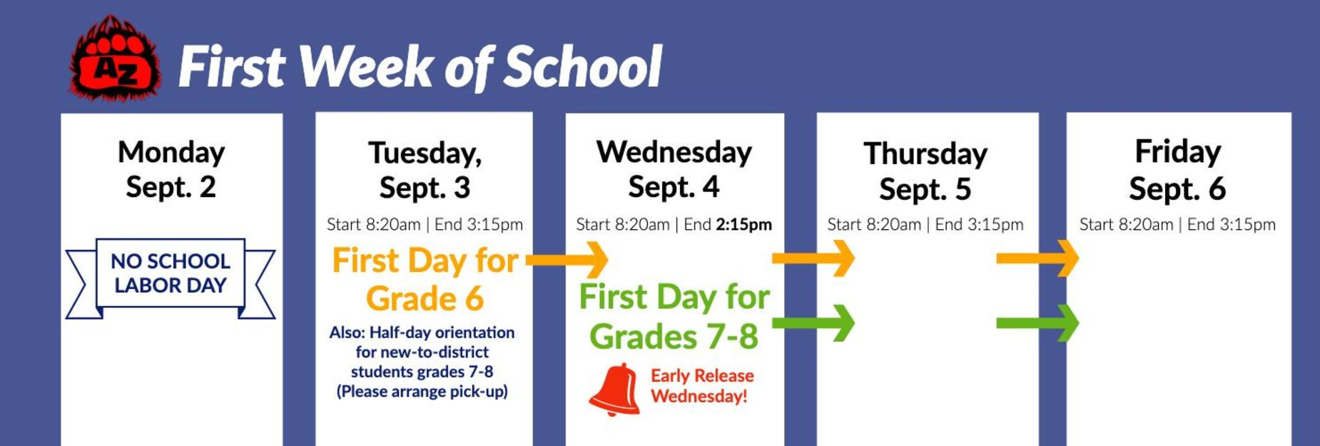 First Week of School infographic