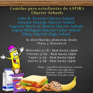 Meals Spanish.jpg