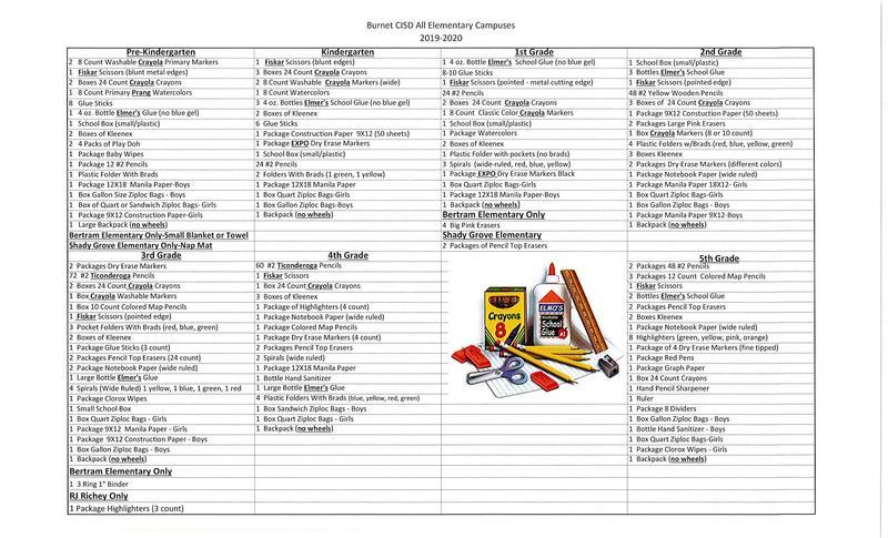 Bertram Elementary (Burnet CISD) School Supply List Thumbnail Image