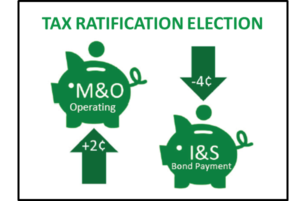 Board Approves Tax Ratification Election Thumbnail Image