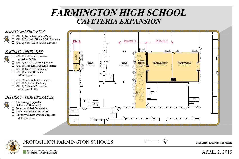 FHS Cafeteria Expansion