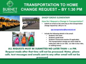 transportation changes.PNG