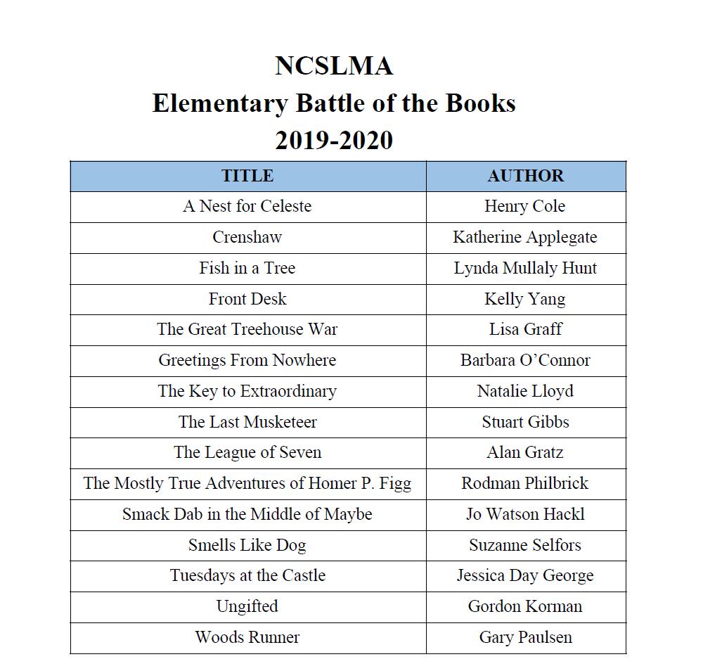 Battle of Books list