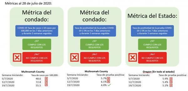 metric spanish