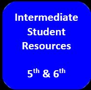 Intermediate Resources icon