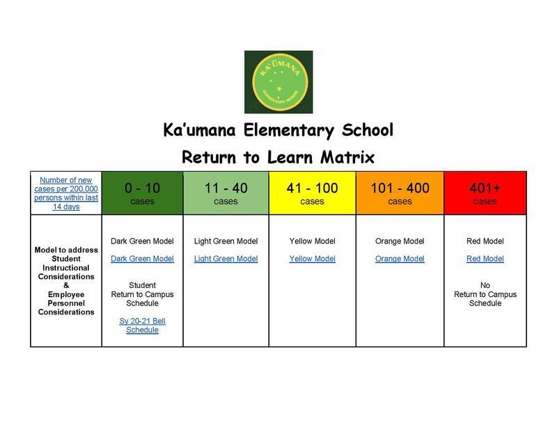 Kaumana Elementary School Return to Learn Matrix