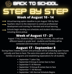 Back to school step by step