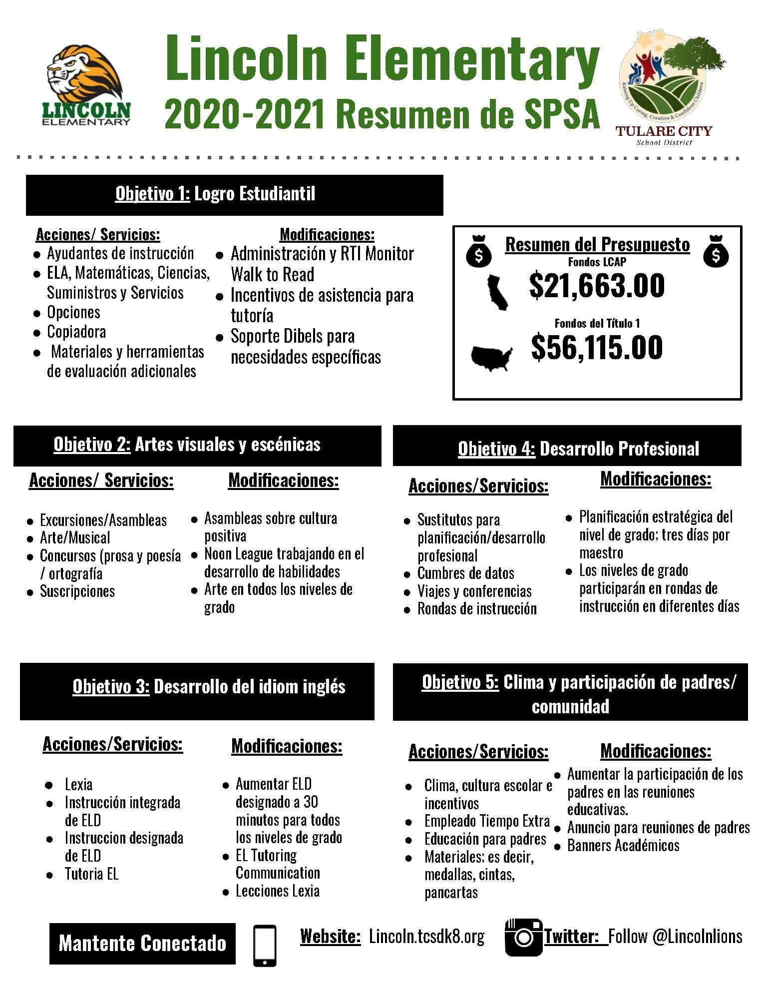 SPSA 20/21 Spanish