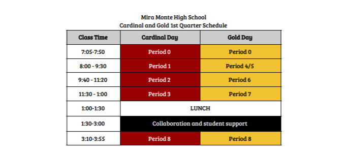 Cardinal and Gold Bell Schedule