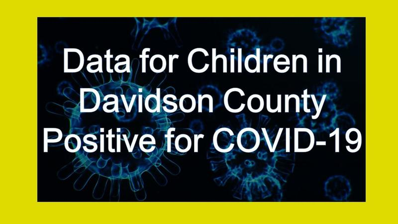 Children COVID Data