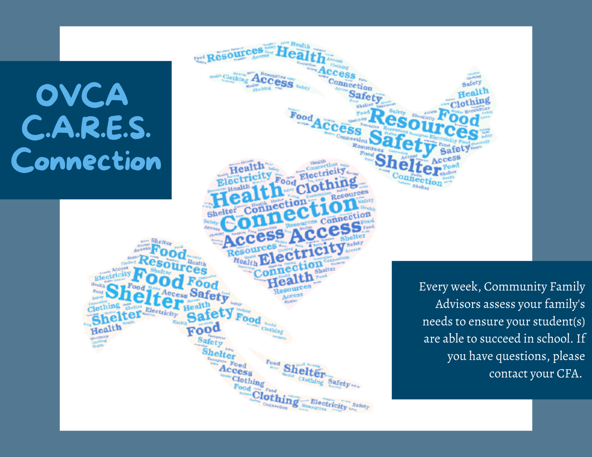 graphic - OVCA CARES Connection