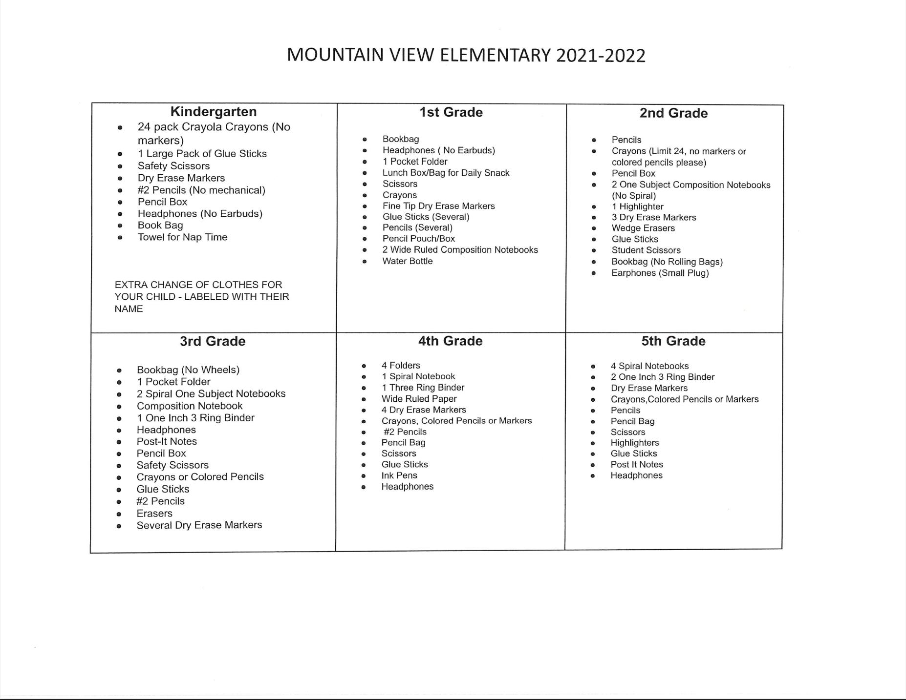 MVES 2020-2021 Supply List