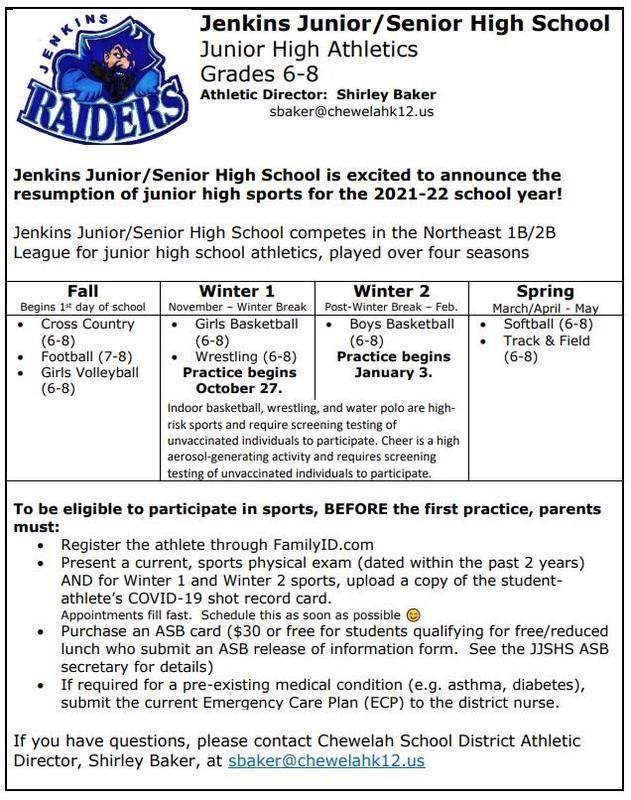 6th Grade Sports 2021.jpg