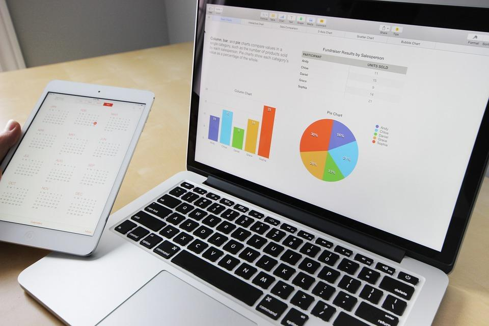 Computer displaying financial analysis