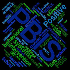 PBIS word art