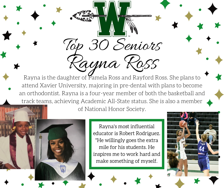 graphic of rayna ross