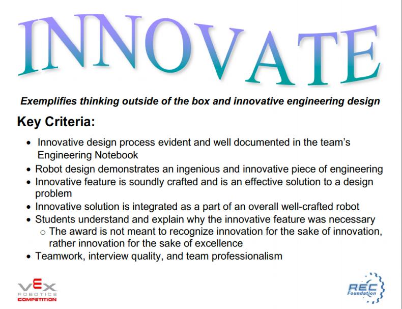 Innovate Award Standards