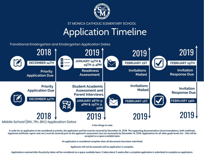 SMCES 2019/2020 Enrollment Application is available now. Featured Photo
