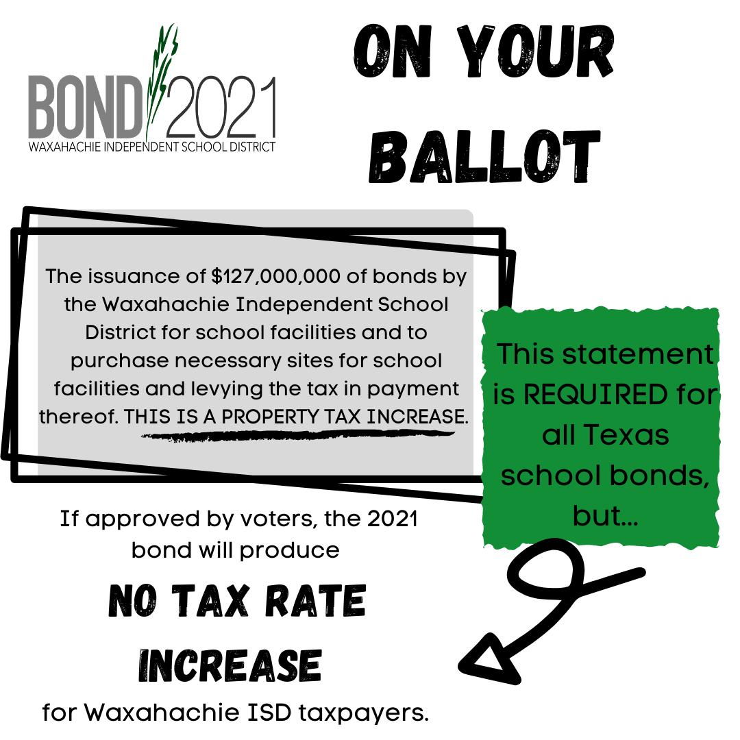 graphic describing ballot language for the 2021 bond