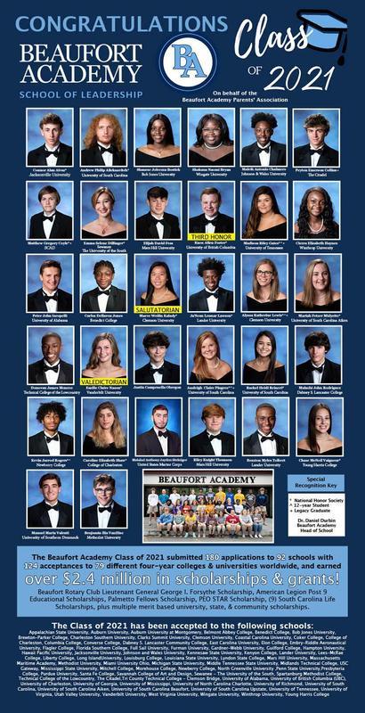 Congratulations, Beaufort Academy Class of 2021 Featured Photo