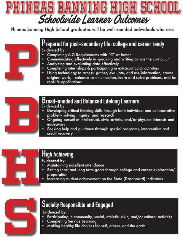 PBHS Schoolwide Learner Outcomes Featured Photo