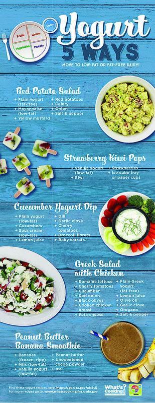 yogurt 5 ways