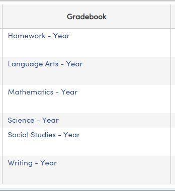 Gradebook example