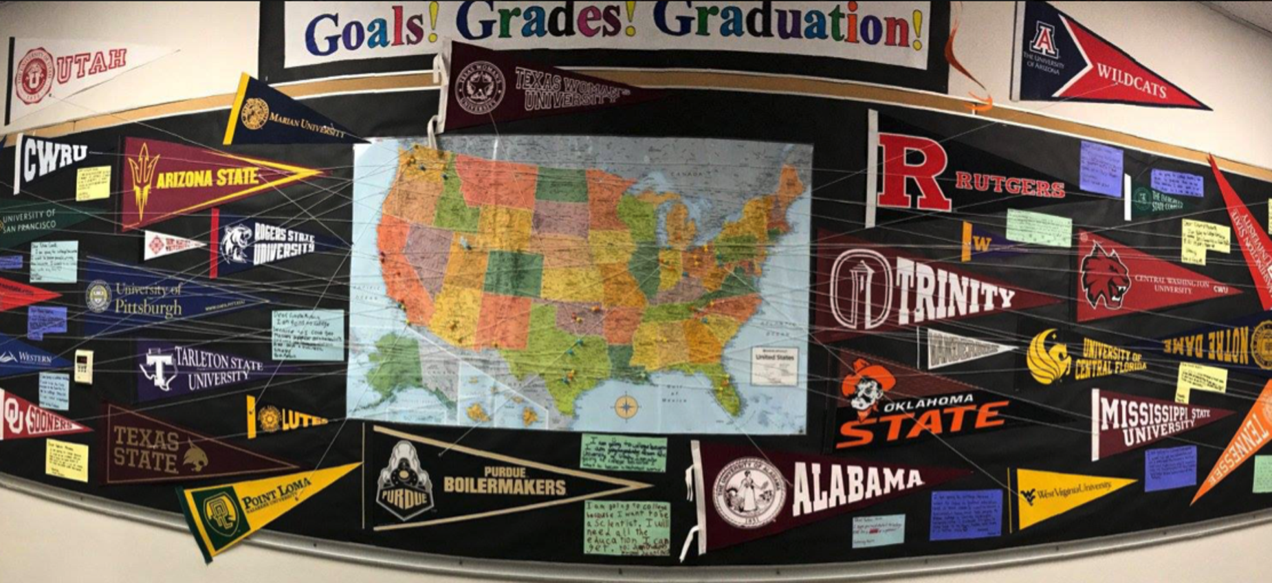 Image, Graduation Goals