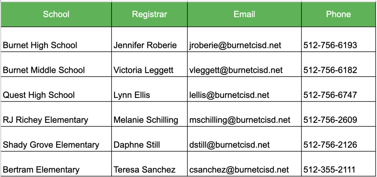 List of Registrars