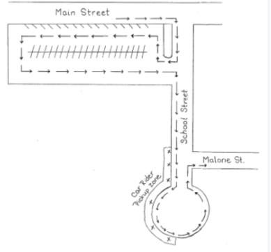 Schematic of Car Rider Flow