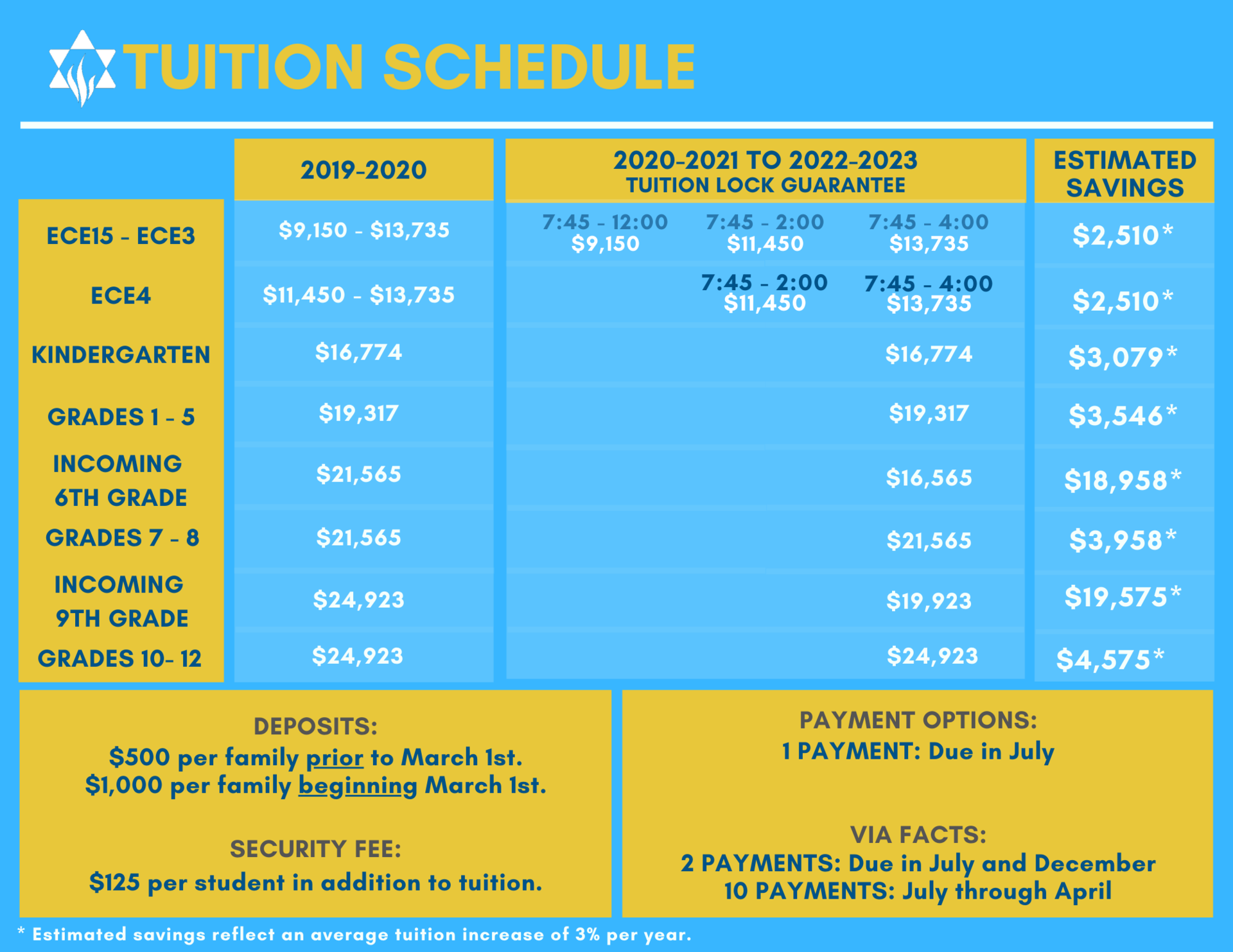 Tuition Schedule