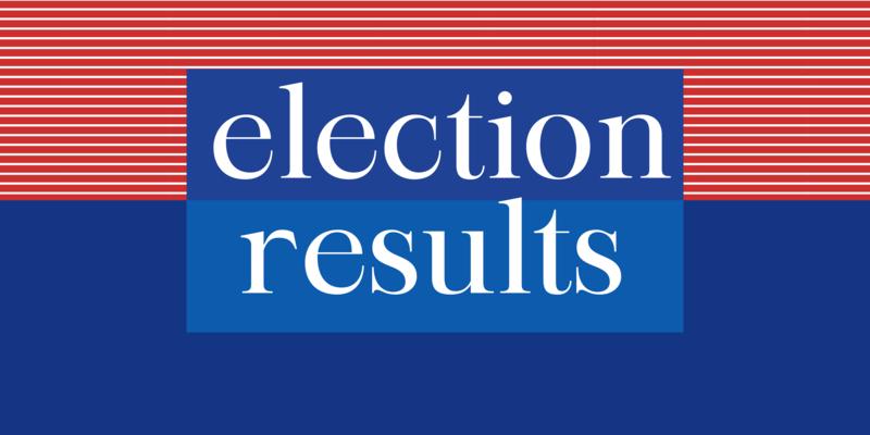 2021 Election Results Thumbnail Image