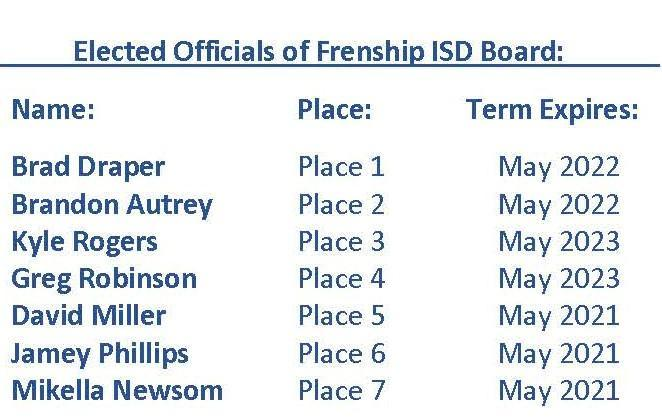 Elected Officials of Frenship ISD
