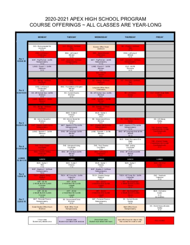 high school class grid
