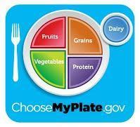 http://www.choosemyplate.gov/