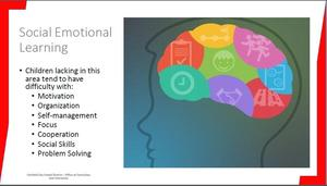 Image of an illustration of social emotional learning explaining the difficulties that children who lack in this area have. The illustrations shows portions of the brain and the areas impacted by these deficits.