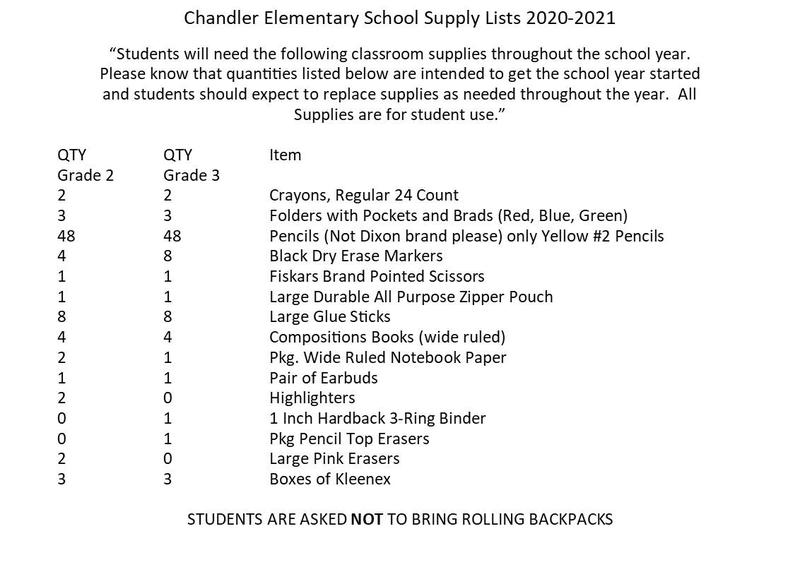2020-2021 Chandler Elementary School Supply Lists Featured Photo
