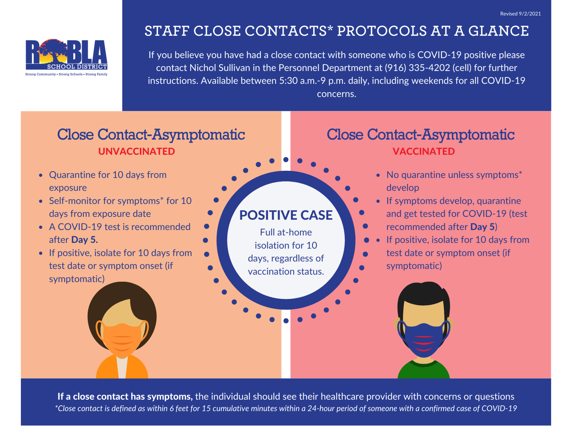 Image of STAFF CLOSE CONTACTS PROTOCOLS AT A GLANCE
