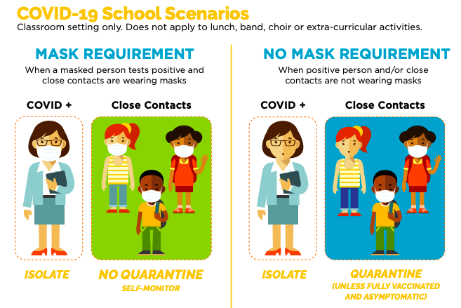 State of Indiana releases new guidance on contact tracing and quarantines at K-12 schools Thumbnail Image