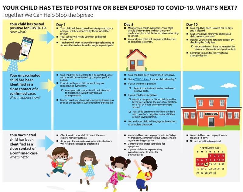 Important Information for Parents/Información Importante para los Padres! Thumbnail Image