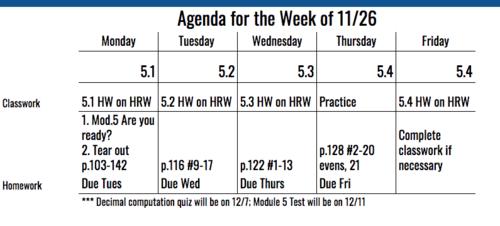 6th Grade Agenda for Week of 11/26