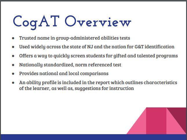 CogAT Overview