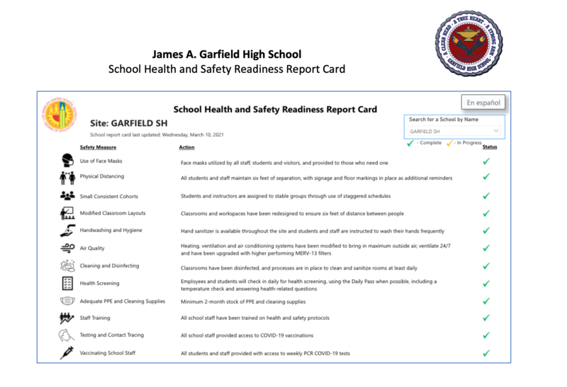 James A. Garfield High School School Health and Safety Readiness Report Card