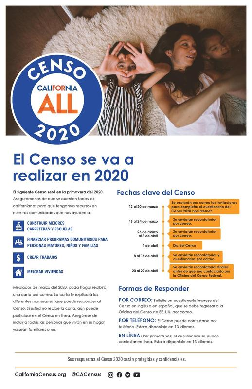 The 2020 Census (Español) Featured Photo