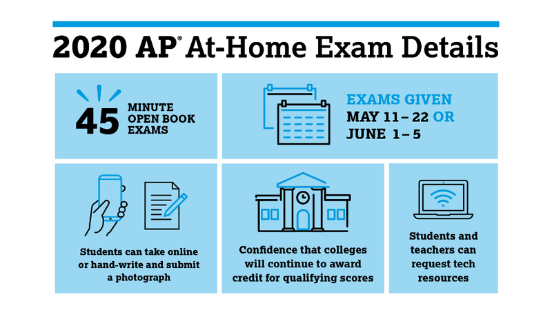 2020 AP At-Home Exam Details Graphic