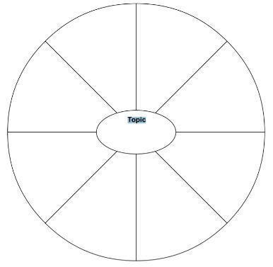 brainstorm wheel